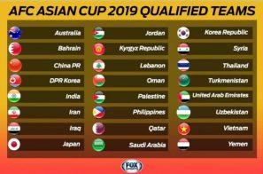 ថៃ វៀតណាម ហ្វីលីពីន ជាក្រុមនៅអាស៊ានឡើងវគ្គផ្ដាច់ព្រ័ត្រ AFC Asian Cup 2019